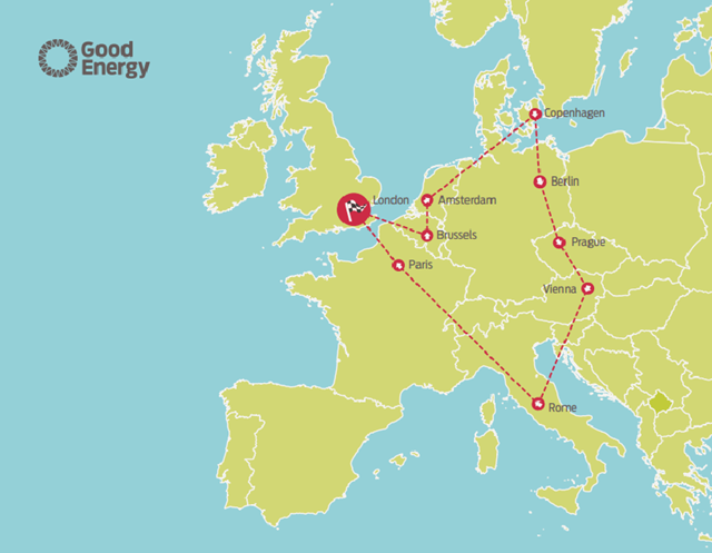 Energy Miles Road Map